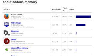 ublock_memory.png